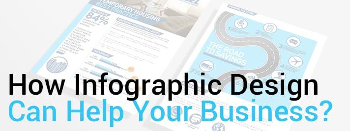 Infographic Design Services Singapore